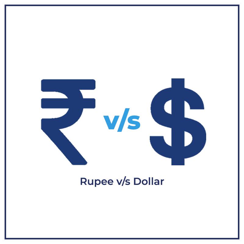 Rupee vs. Dollar